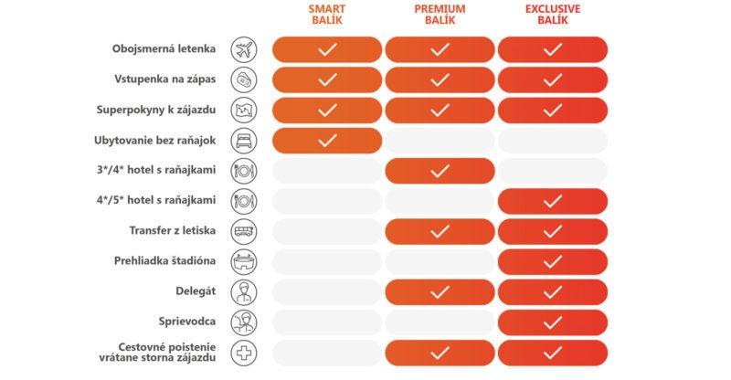 Cenové balíky futbalovysen.sk
